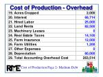 cost of production overhead