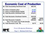 economic cost of production