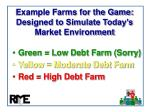 example farms for the game designed to simulate today s market environment