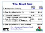 total direct cost
