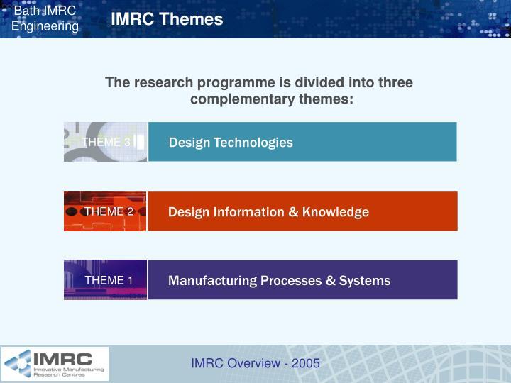 IMRC Themes