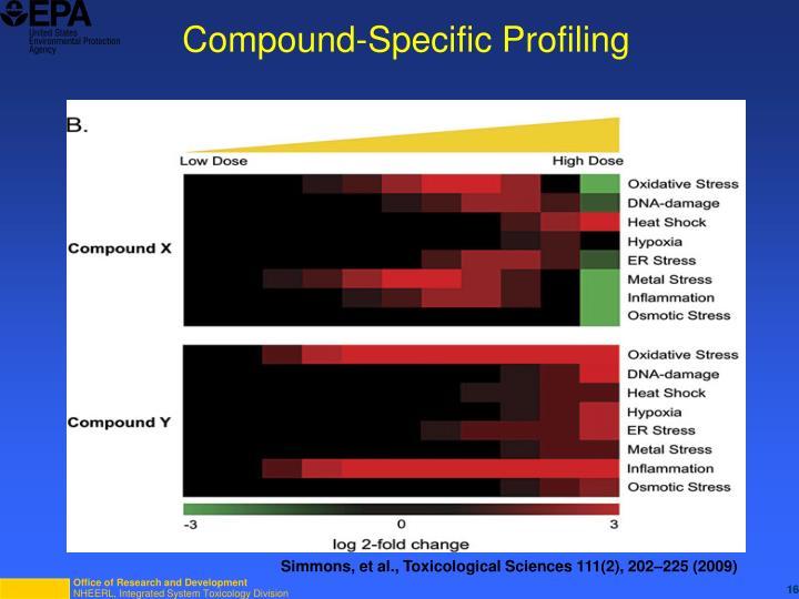 Compound-Specific Profiling