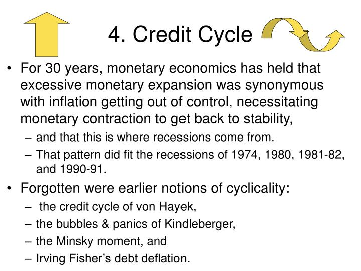 4. Credit Cycle