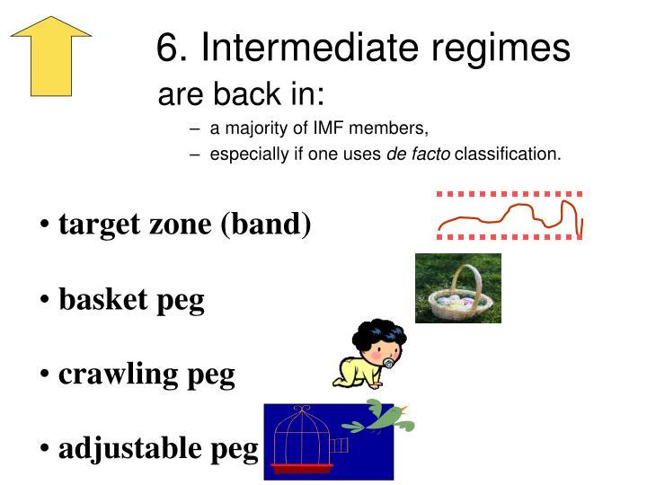 6. Intermediate regimes