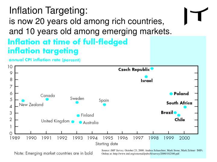 Inflation Targeting: