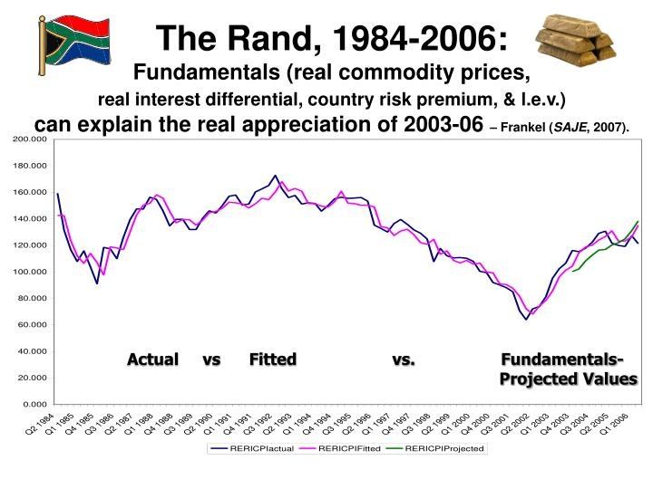 The Rand, 1984-2006: