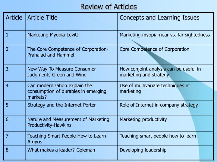 review of articles n.