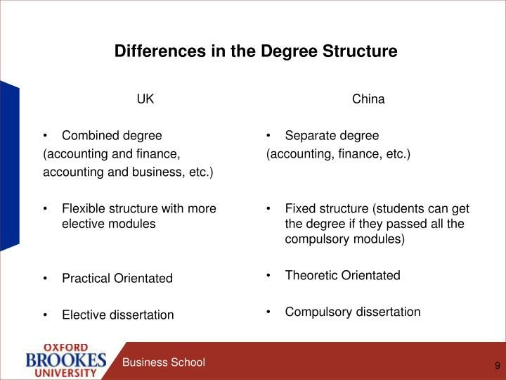 Differences in the Degree Structure