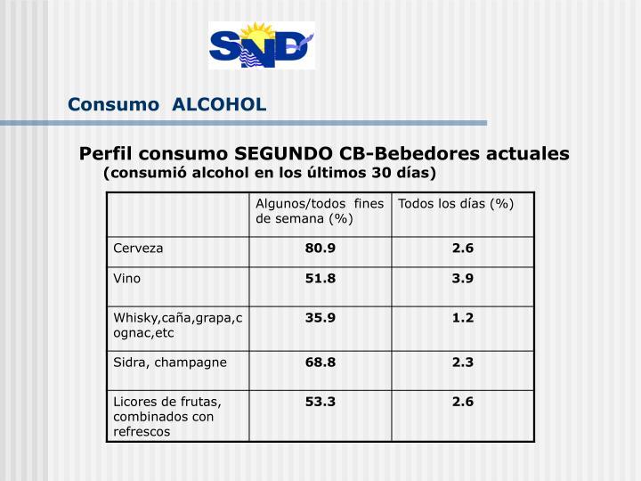 Consumo  ALCOHOL