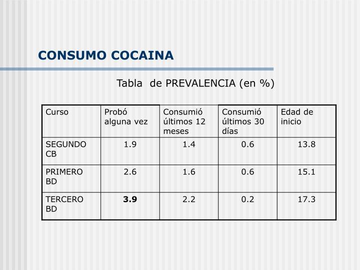 CONSUMO COCAINA