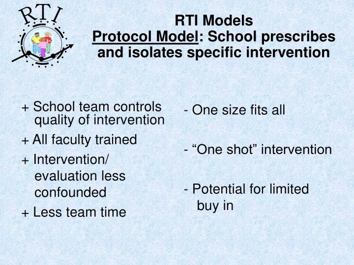 + School team controls quality of intervention