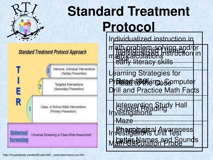 Standard Treatment Protocol
