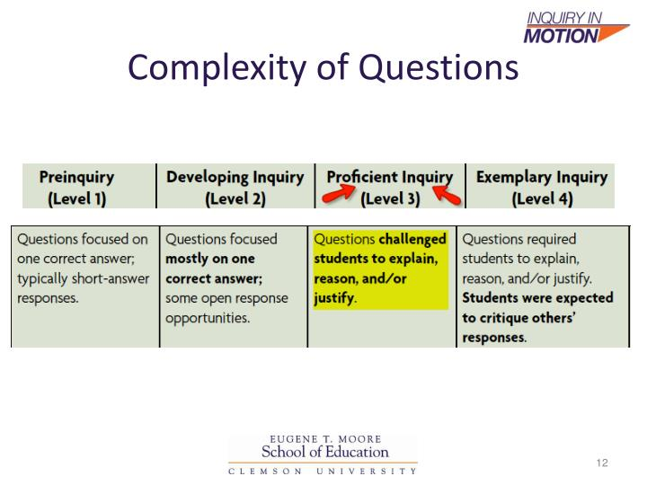 Complexity of Questions