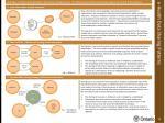 e health data sharing patterns