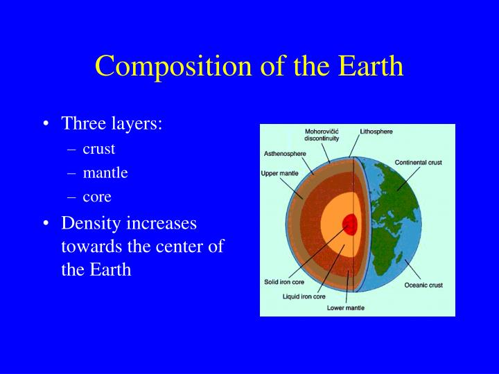 Composition of the Earth