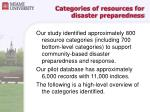 categories of resources for disaster preparedness