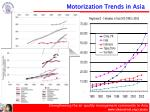 motorization trends in asia