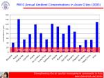 pm10 annual ambient concentrations in asian cities 2005