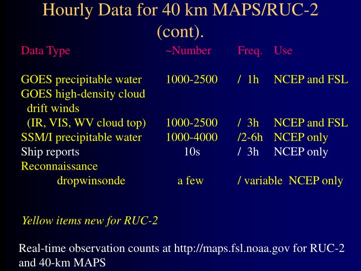 Hourly Data for 40 km MAPS/RUC-2 (cont).