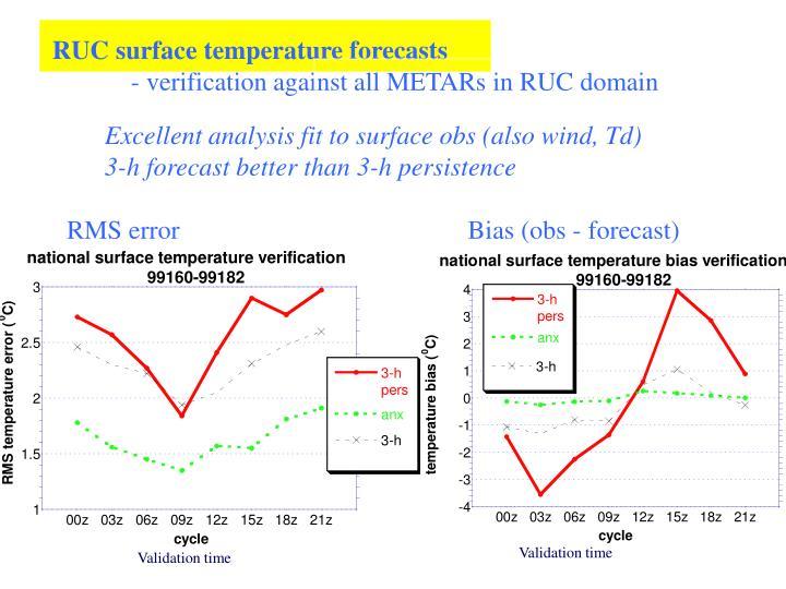 RUC surface temperature forecasts