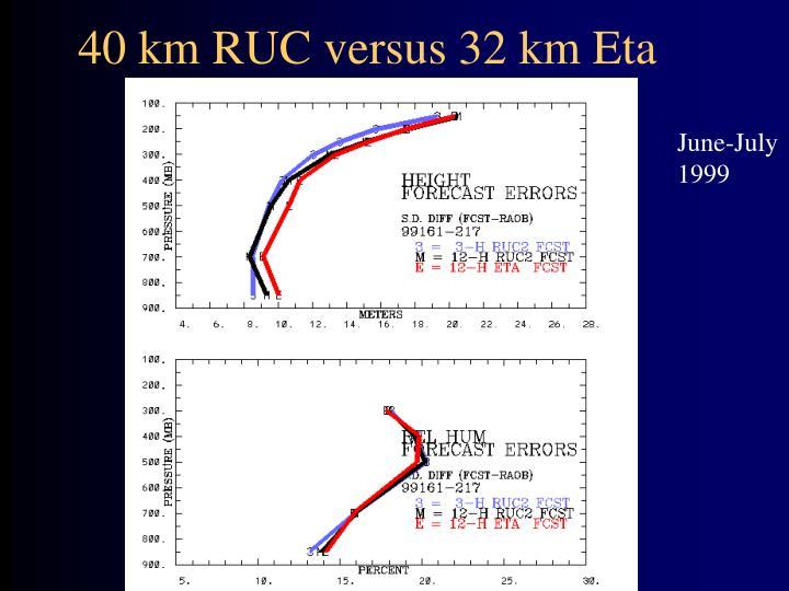 40 km RUC versus 32 km Eta
