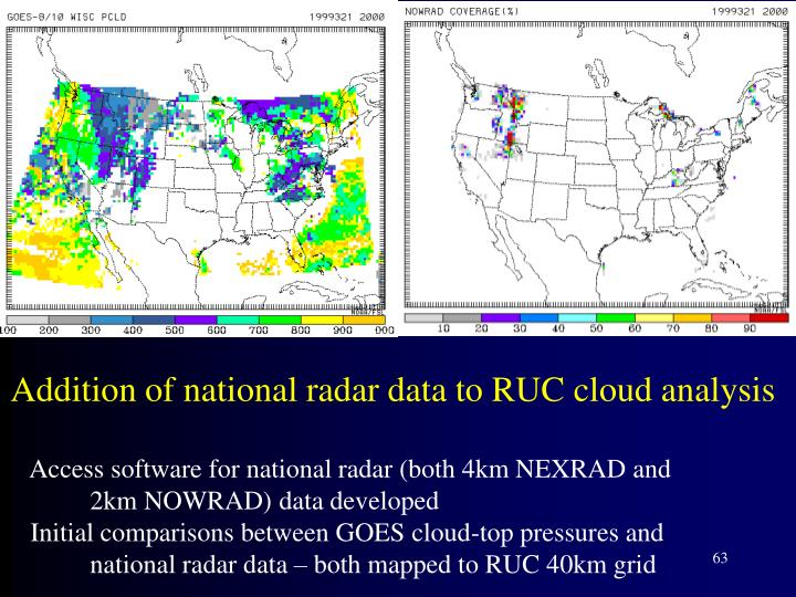 Addition of national radar data to RUC cloud analysis