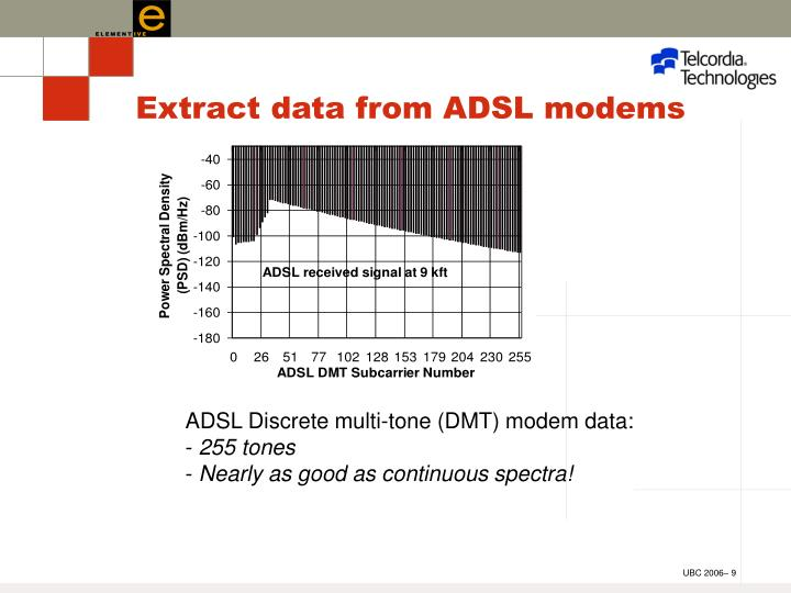Extract data from ADSL modems