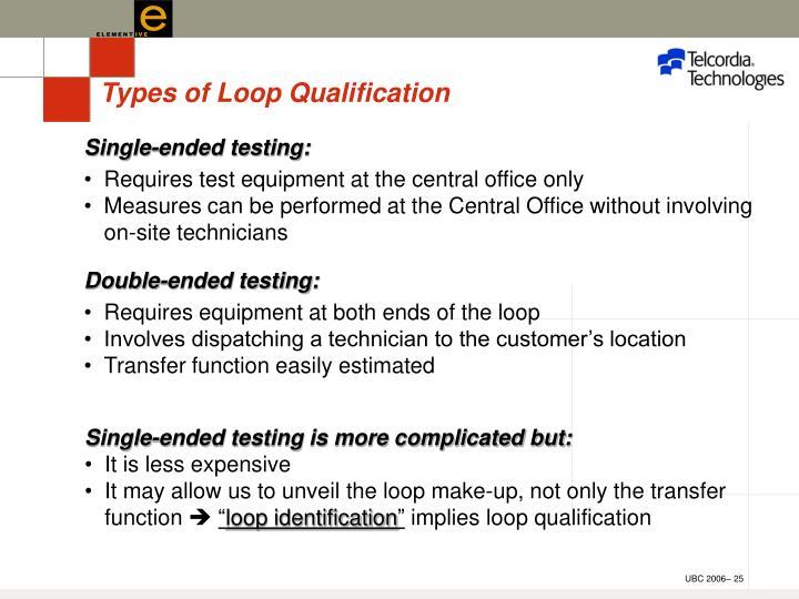 Types of Loop Qualification