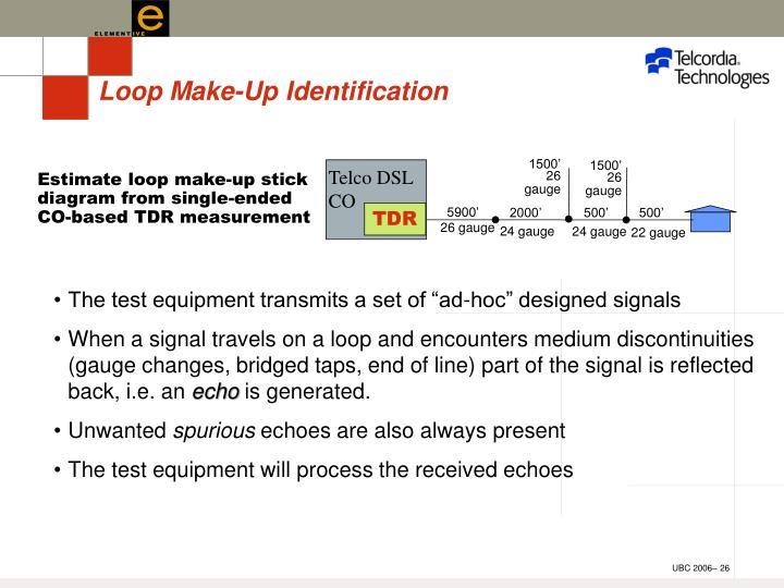 Loop Make-Up Identification