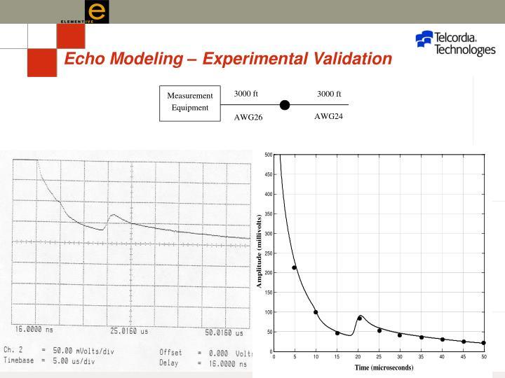 Echo Modeling – Experimental Validation