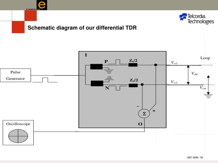 Schematic diagram of our differential TDR