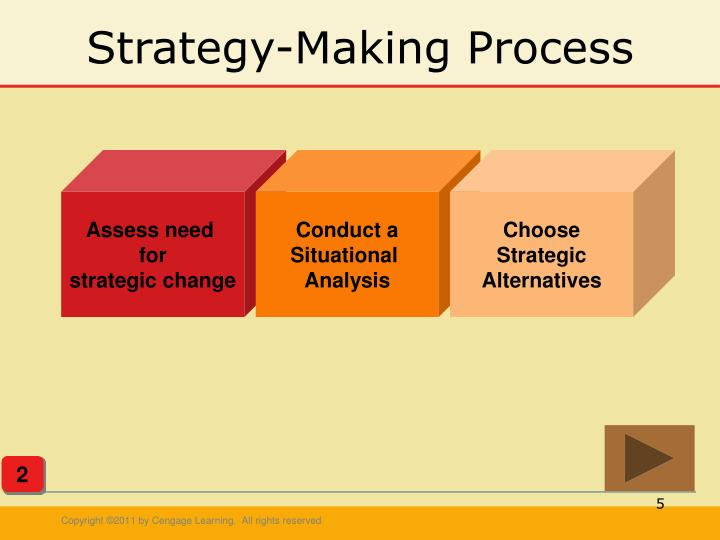 failure analysis organizational change strategy Avoiding organizational failure may not seem as exciting as achieving organizational success however, it is a part of the job of the board, and the managers sound strategic planning helps governing directors and top managers to agree a way to meet these duties what do i mean by.