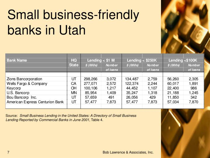 Small business-friendly banks in Utah