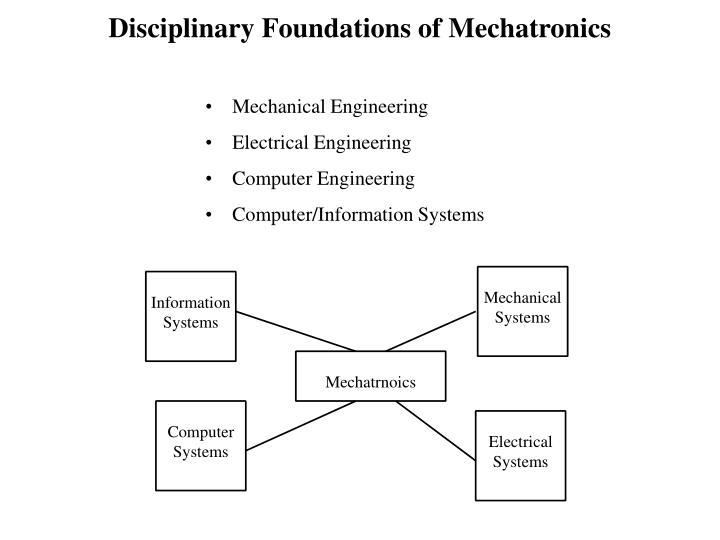 Disciplinary Foundations of Mechatronics