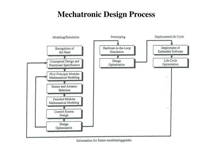 Mechatronic Design Process