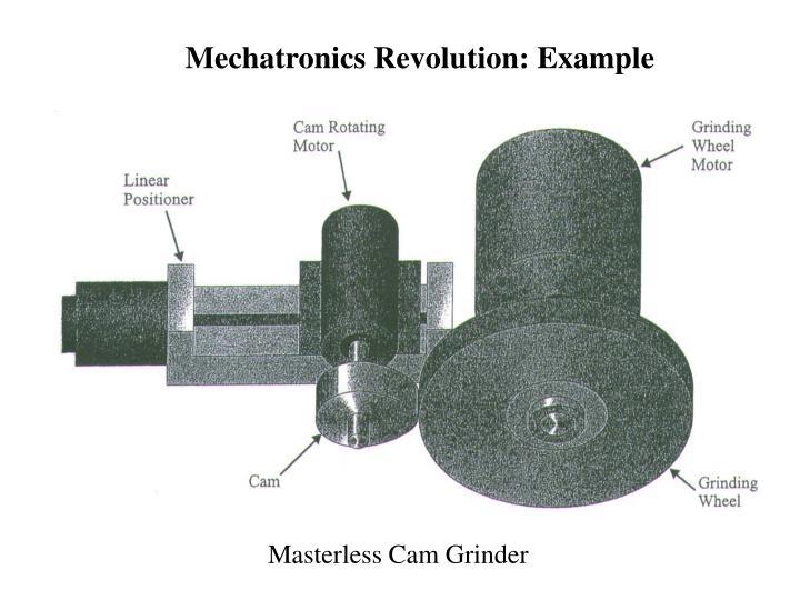 Mechatronics Revolution: Example