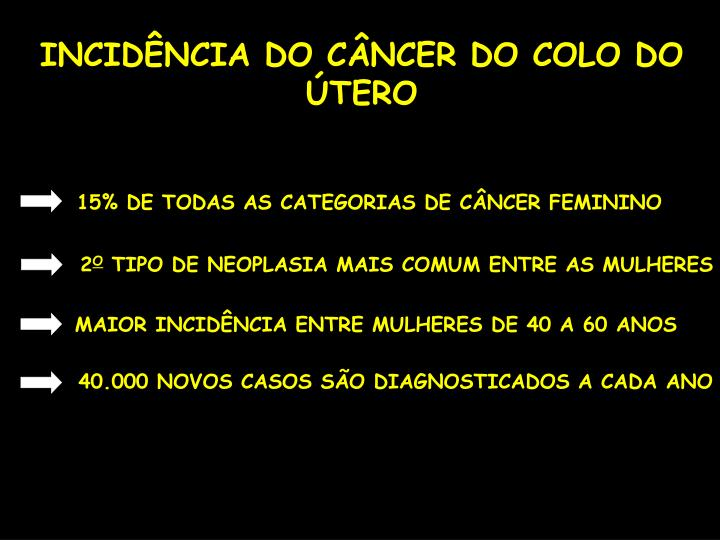 INCIDÊNCIA DO CÂNCER DO COLO DO ÚTERO