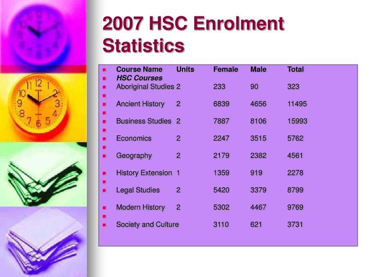 2007 HSC Enrolment Statistics