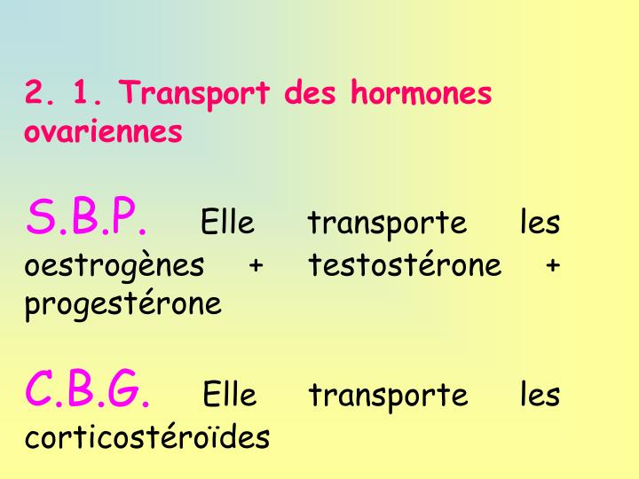 2. 1. Transport des hormones ovariennes