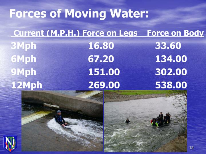Forces of Moving Water:
