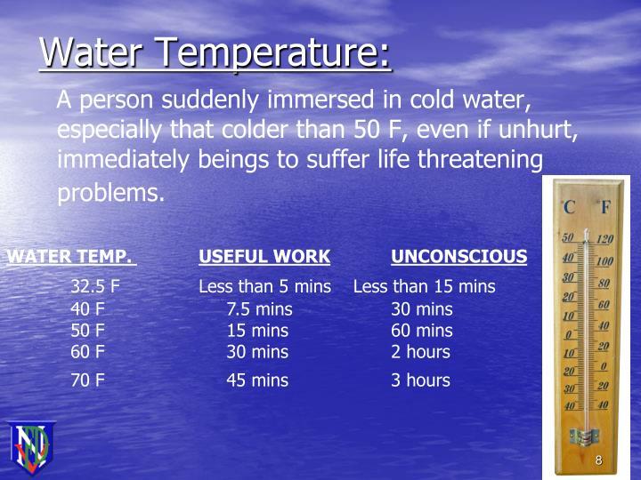 Water Temperature: