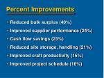 percent improvements