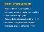 percent improvements1