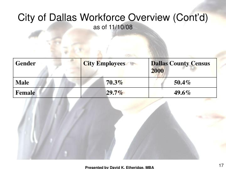 City of Dallas Workforce Overview (Cont'd)
