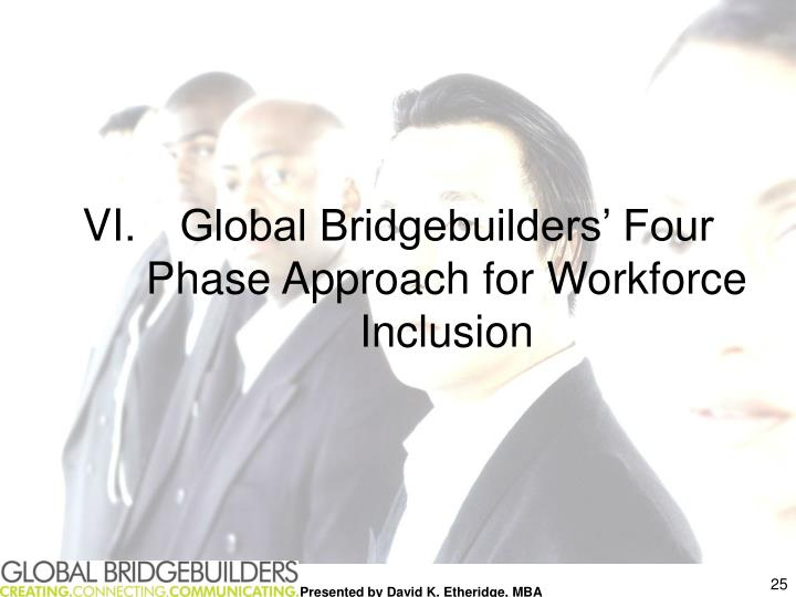 Global Bridgebuilders' Four Phase Approach for Workforce Inclusion