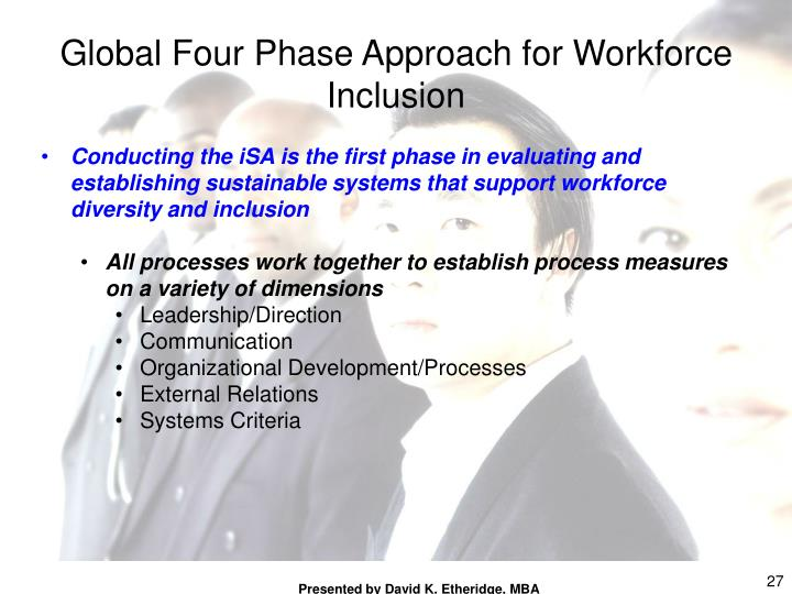 Global Four Phase Approach for Workforce Inclusion