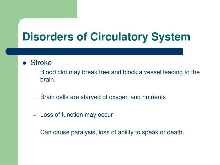 Disorders of Circulatory System