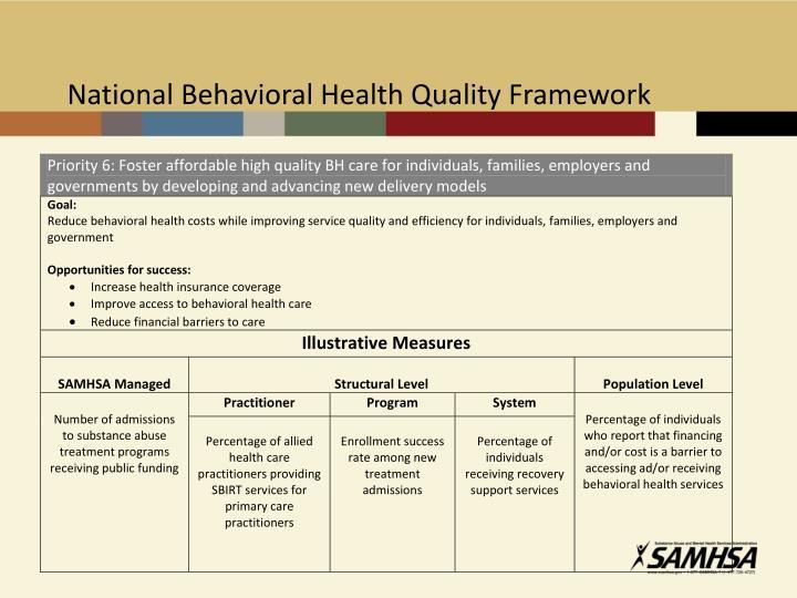 National Behavioral Health Quality Framework