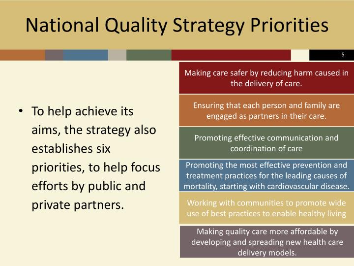 National Quality Strategy Priorities