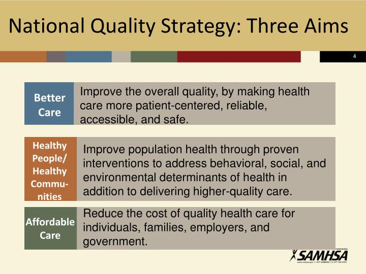 National Quality Strategy: Three Aims